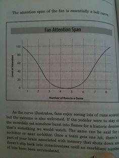 Interesting chart!