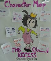 character map for The Recess Queen.. too cute!