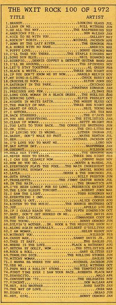 1972 Rock Survey!  Well this is a trip down Memory Lane