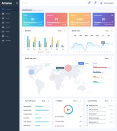 Amaive - Admin Sketch Template   #admin, #b2b, #back-end, #dashboard, #e-mail, #messages, #profile, #saas, #sketch, #system, #ui, #UI template, #user interface, #ux