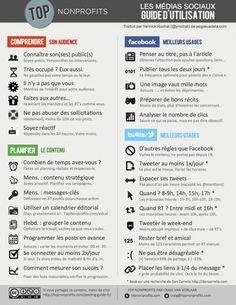 Réseaux sociaux : guide d'utilisation en une image [infographie ] #SocialMedia