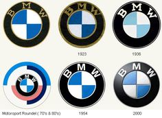 Evolution of BMW logo