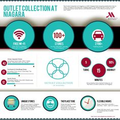 Infographic: Outlet Collection at Niagara