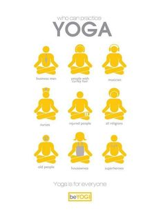 Who can practice yoga?  Nice infographics by BeYOGI
