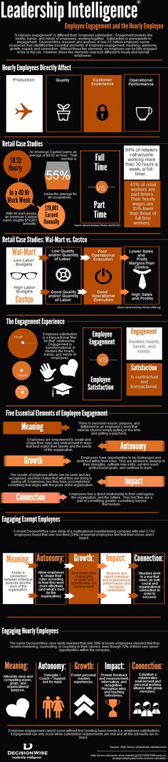 #hr #recruitment: Employee Engagement and the Hourly Employee #Infographic
