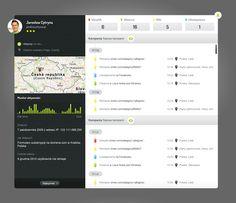 """FreshMail pozwala śledzić działania każdego odbiorcy na podstawie których obliczany jest wskanik """"zaangażowania odbiorcy""""."""