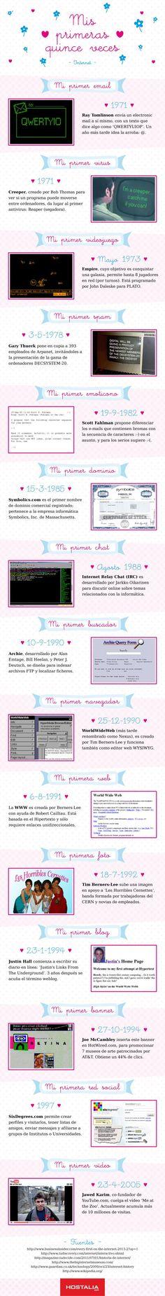 Mis primeras 15 veces (en Internet) #infografia #infographic #internet