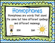 Homophone Anchor Chart and Worksheet