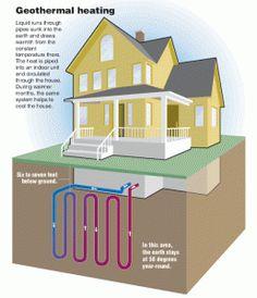 Geothermal Energy?