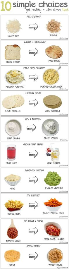 10 Healthy Food Swaps. For the 24 Day Challenge - skip the yogurt/sour cream and instead of corn tortillas, choose carb balance or a true whole wheat tortilla. Instead of sliced bread, try a whole wheat pita or tortilla and make wraps instead! Healthy Alternatives, Food Choices, Healthy Substitutions, Diet, Get Healthy, Healthy Choices, Healthy Eating, Healthy Foods, Food Swap