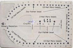 Step 1a of How to Make a Rosary Instructions: Layout of beads showing  the position of Hail Mary and Our Father beads on a beading board.