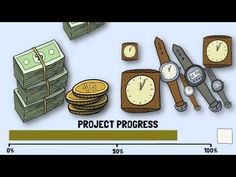 Daily Video - What is Project Management?