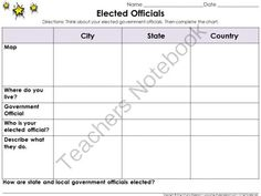 Elected Government Officials Graphic Organizer #1 - Mayor, Governor, President from King Virtue on TeachersNotebook.com -  (1 page)  - Elected Government Officials Graphic Organizer - Mayor, Governor, and President - local and state officials (City*, State, and Country) *City, Town, or County  Working on your Government unit? This gr