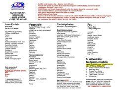 24 day challenge food list, advocare foods, groceri list, advocare 24 day challenge food, advocare cleanse foods, 24 day challenge advocare, advocare cleanse food list, food choic, advocare cleanse recipes
