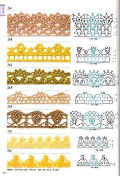 Crochet edges. Barrinhas