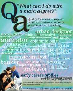 What can I do with a math degree poster