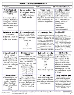 This is a fun and easy way to get your students practicing their Word Study/Spelling words. Students can choose from 16 different activities every ...