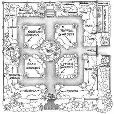 32- foot square kitchen garden plan