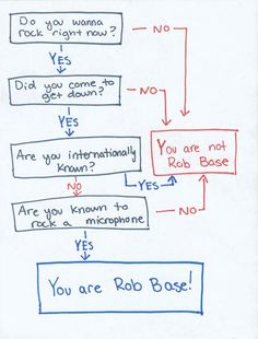 You might be Rob Base if...