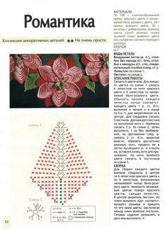 SANDRA PONTOS DE CROCHÊ E TRICÔ...........: Flores de Croche