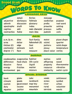 Words To Know in 2nd Grade Chart (you can get these at the dollar tree)