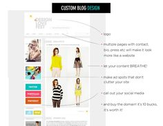 great post on blog branding