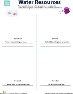 Worksheets: Natural Resources: Water
