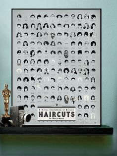 visual compendium, labs, charts, men accessories, poster, men fashion, hollywood, haircut, print