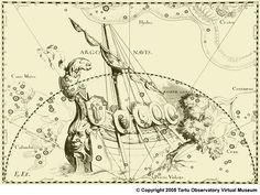Argo Navis was a constellation representing Jason's ship as he went in search of the golden fleece. Here the constellation is depicted by Hevelius. Nicolas Louis Lacaille divided this very large constellation into three parts. (Image © Tartu Observatory Virtual Museum)