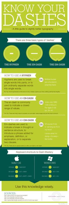 The hyphen, the en-dash, and the em-dash #grammar #punctuation