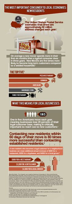 Do you know the Most Important Consumer to Local Economies?