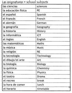 Learn to speak spanish school subjects vocabulary google image