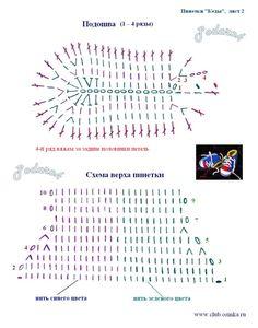 Схема вязания пинеток кеды на спицах 139