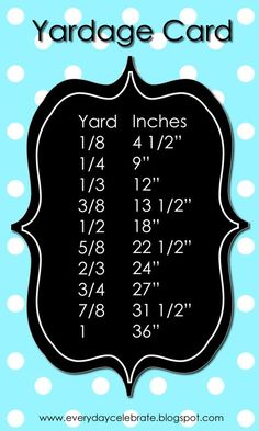 Yard to Inches Printable - (business card size) Perfect to put in a cute little frame for your sewing table or your wallet for fabric shopping