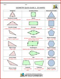 Geometry Cheat sheet 2 - 2D shapes. Lots of useful facts about different 2d shapes.