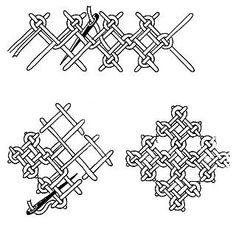Annatextiles, Textilmuseum linen