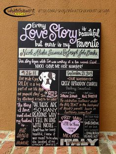 Pin now to find later! Custom HandPainted 20x30 WEDDING CHALKBOARD by WhatchawantDesign