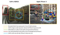 iPhone 5 vs GoPro by Ben Boswell, dxomark: The key to understanding the GoPro results is the extremely wide angle of its lens (170°) compared to that of a typical smartphone camera (70°).This wide angle is very important for an action camera that can be helmet-mounted. It may record an entire event before the user can look at the video. However, it makes some specifications easier to achieve, and some much more difficult... #Video #GoPro #iPhone_5