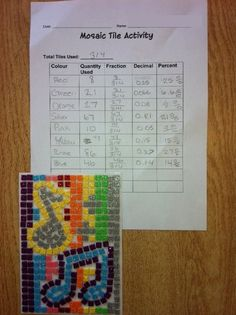 I purchased the mosaic tile kit from Walmart with includes square foam stickers (no glue or scissors required).  Alternatively, you could have students draw a picture on half of a piece of graph paper and then colour the squares in. math stuff, draw, classroom, math art, math resourc, math activities, math maniac, mosaic tiles, mosaic art