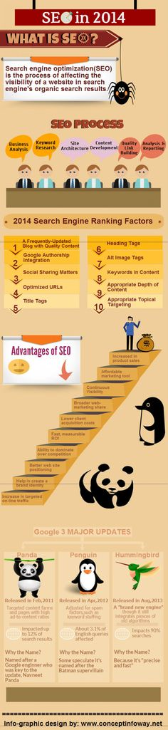 #SEO in 2014 #Infographic I am so tired of Penguin and Panda updates. Aren't you? No SEO Forever - A Bestselling book on Amazon. http://getaccess.me/no-seo-forever-pinterest