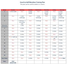 16 week half marathon training, half marathons, health