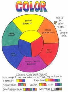 Art Stuff for School - Elements art stuff, art lessons, color schemes, elements of art, teaching art, color wheels, color theori, art wheel for kids, kid craft