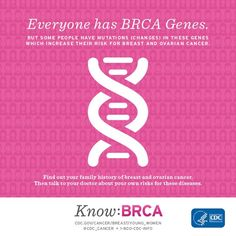 Infographic: Everyone has BRCA genes, but some people have mutations (changes) in these genes which increase their risk for breast and ovarian cancer...