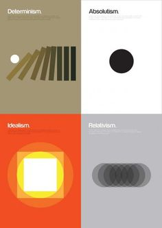 Cool posters by Genis Carreras - explaining complex philosophical theories through basic shapes.