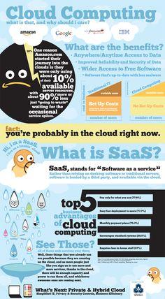 Cloud computing beneficios y que es el SaaS