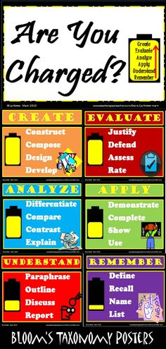 Bloom's Taxonomy Posters are a great way to display the way student's learn. The visuals are great to display as a reference for the students to visually see the shape of a battery in which they are used to seeing with their cellphones to know how charged their brains are.