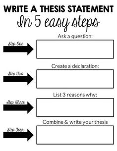 how to write a simple thesis statement