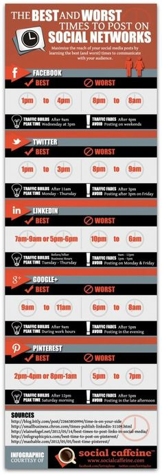 Infographic: The best—and worst—times to post to social media #articles #socialmedia #ebs_digital