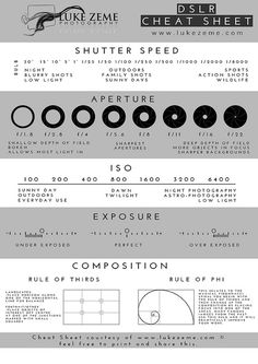 DSLR Photography Cheat Sheet, by lukezeme