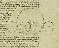 Greek Astronomy -- Ancient History Encyclopedia